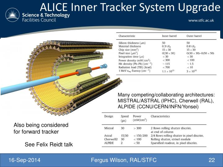 ALICE Inner Tracker System Upgrade