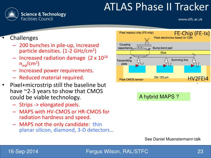 ATLAS Phase II Tracker