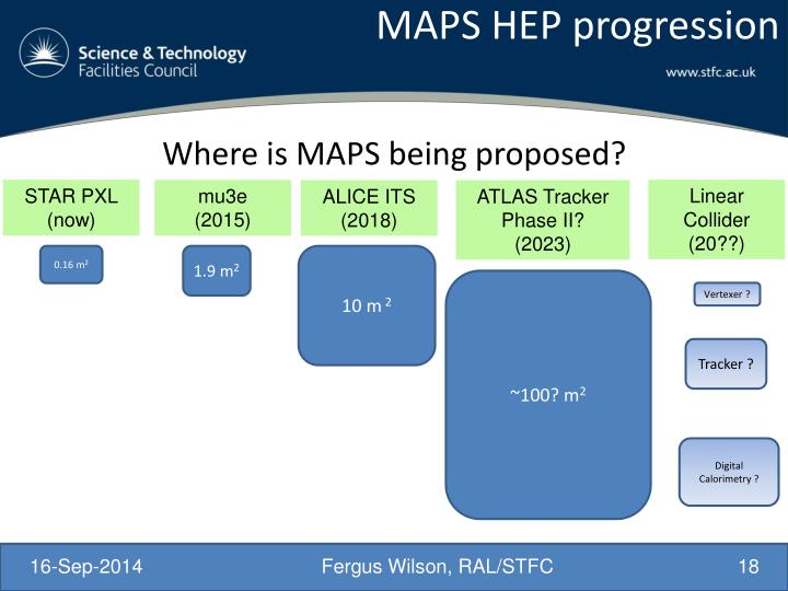 MAPS HEP progression