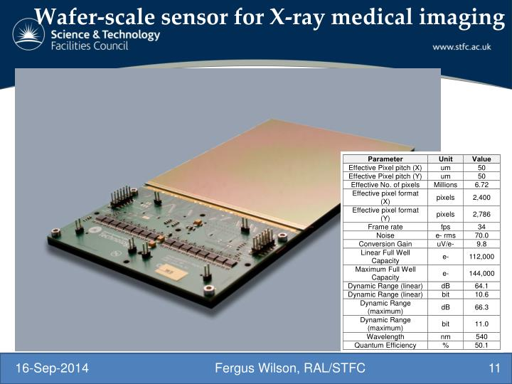 Wafer-scale sensor for X-ray medical imaging