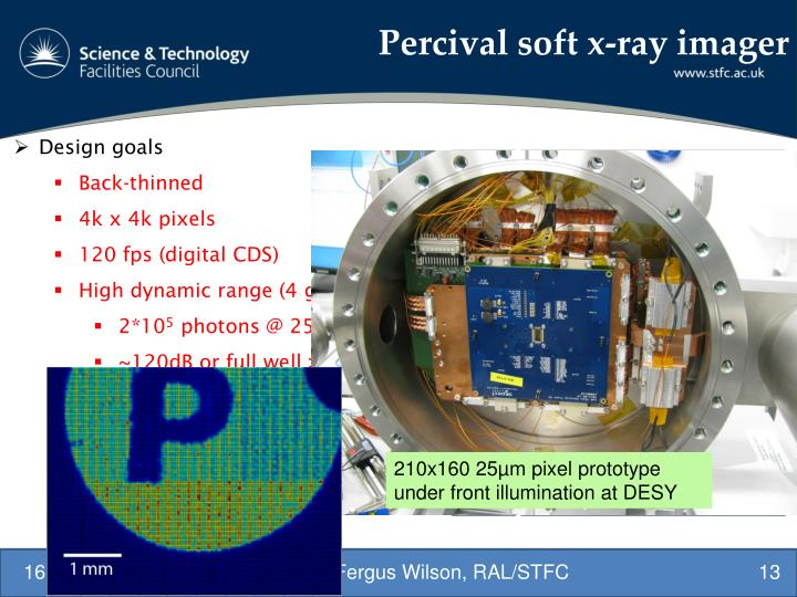 Percival soft x-ray imager