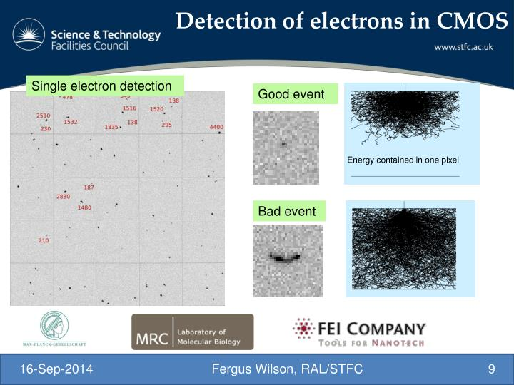 Detection of electrons in