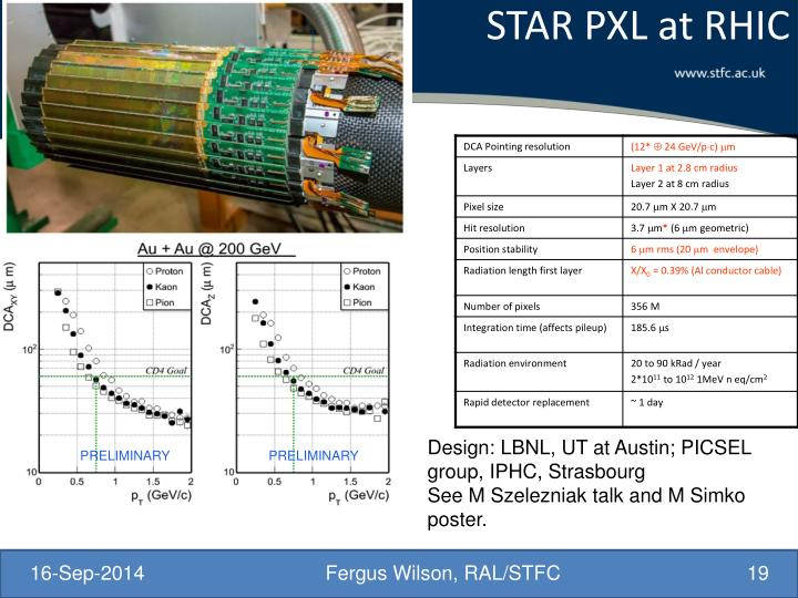 STAR PXL at RHIC