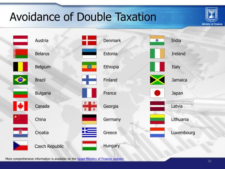 Avoidance of Double Taxation