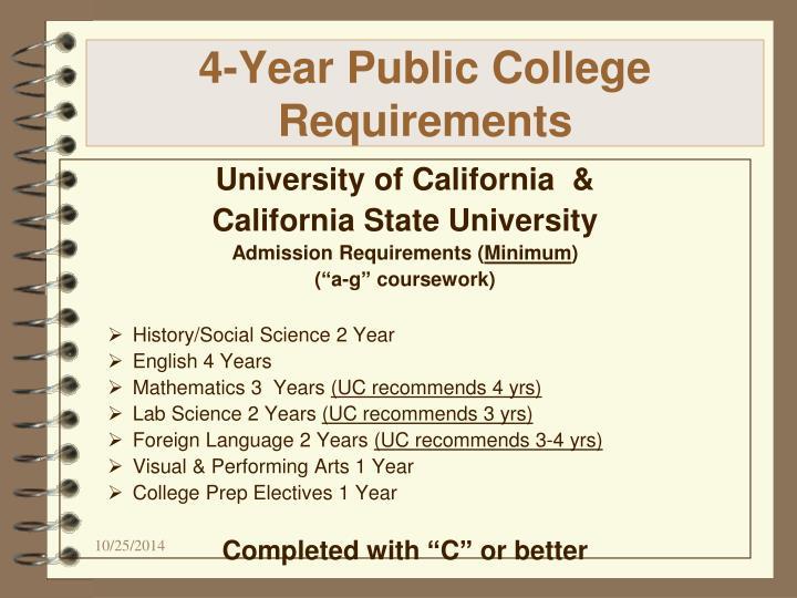 University of California  &