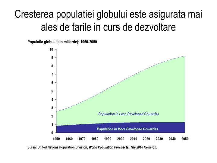 Cresterea populatiei globului este asigurata mai ales de tarile in curs de dezvoltare