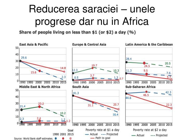 Reducerea saraciei – unele progrese dar nu in Africa