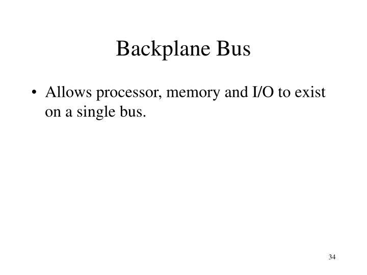 Backplane Bus