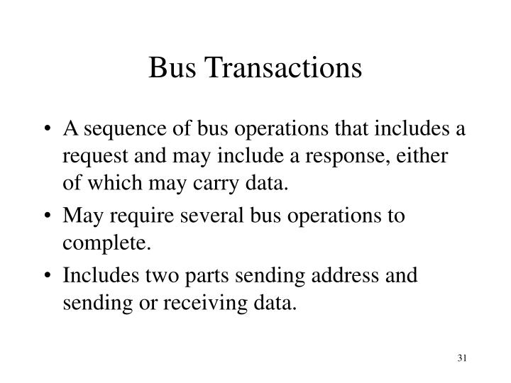 Bus Transactions