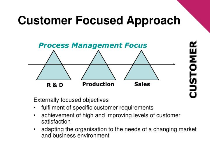 Process Management Focus