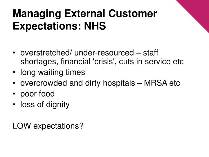 Managing External Customer Expectations: NHS