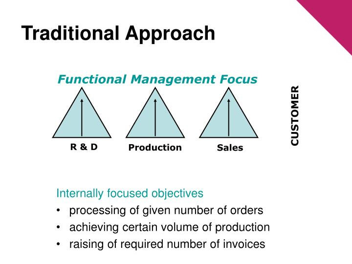 Functional Management Focus