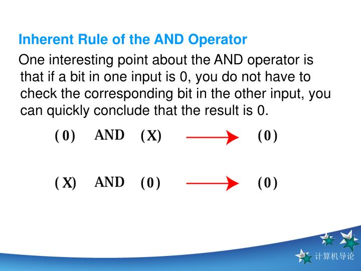 Inherent Rule of the AND Operator