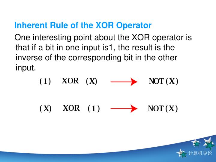 Inherent Rule of the XOR Operator