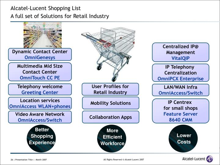 Alcatel-Lucent Shopping List