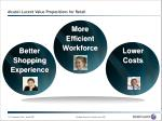 alcatel lucent value propositions for retail