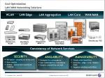 cost optimization lan wan networking solutions