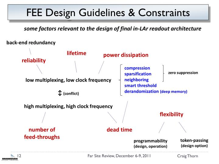 FEE Design Guidelines & Constraints