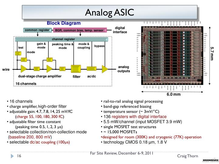 Analog ASIC