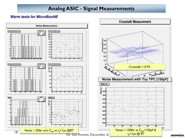 Analog ASIC - Signal Measurements
