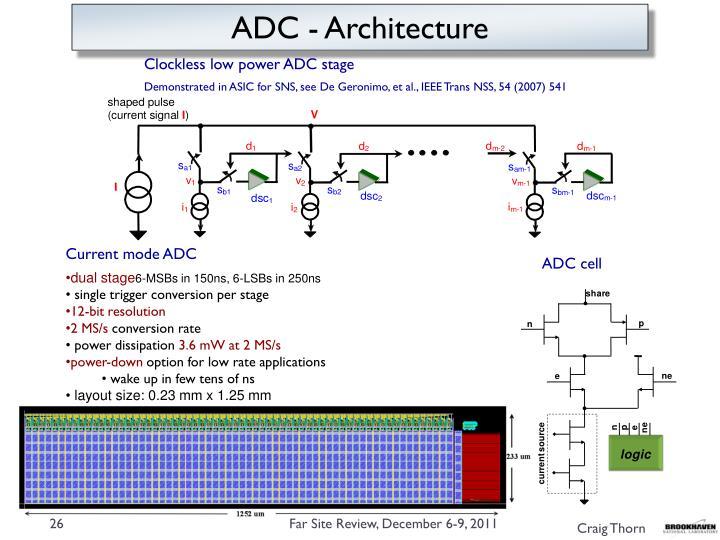 ADC - Architecture