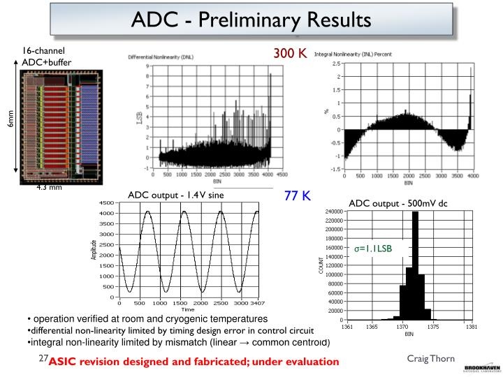 ADC - Preliminary Results