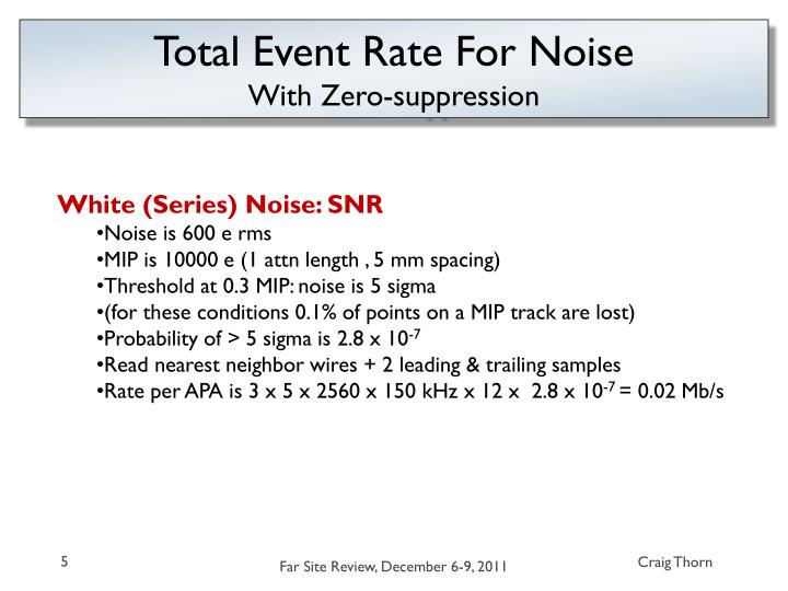 Total Event Rate For Noise