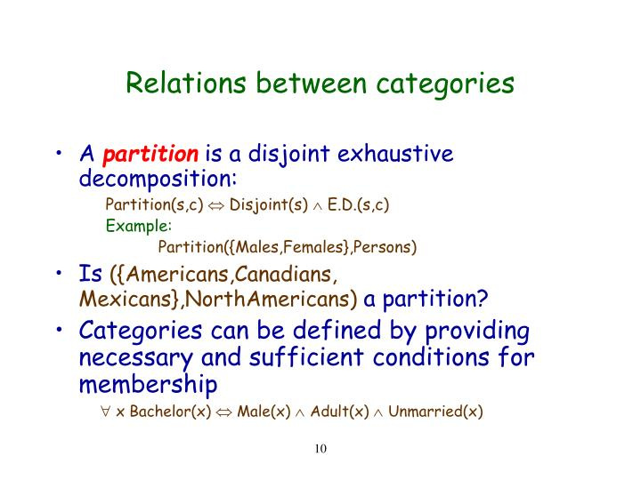 Relations between categories