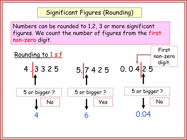 Significant Figures (Rounding)