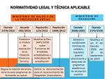 normatividad legal y t cnica aplicable1