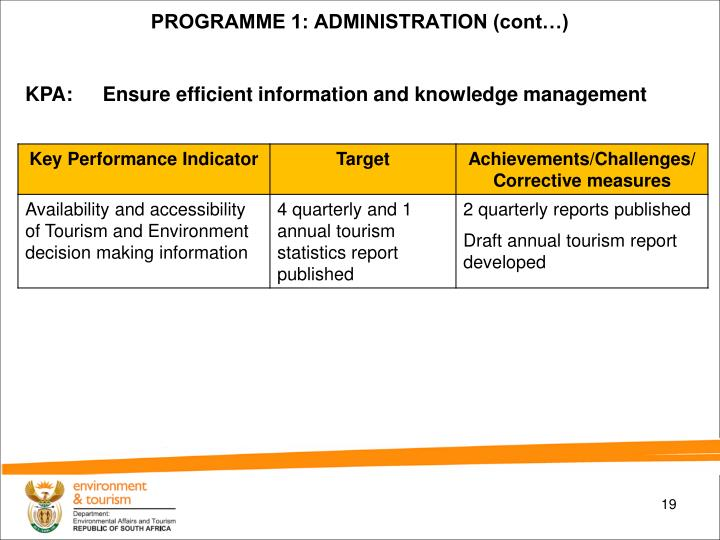 PROGRAMME 1: ADMINISTRATION (cont…)