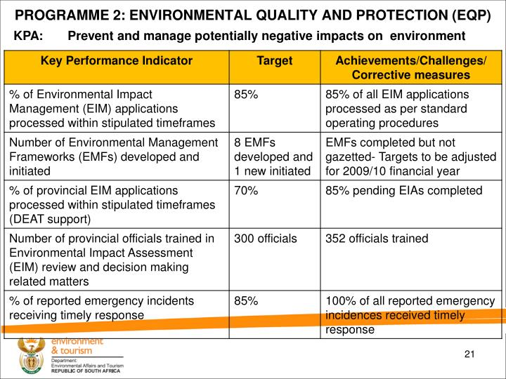 PROGRAMME 2: ENVIRONMENTAL QUALITY AND PROTECTION (EQP)