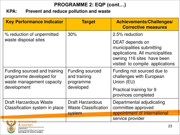 PROGRAMME 2: EQP (cont…)