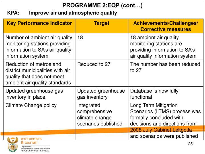 PROGRAMME 2:EQP (cont…)
