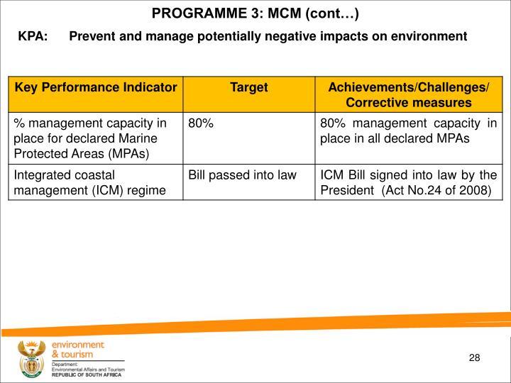 PROGRAMME 3: MCM (cont…)