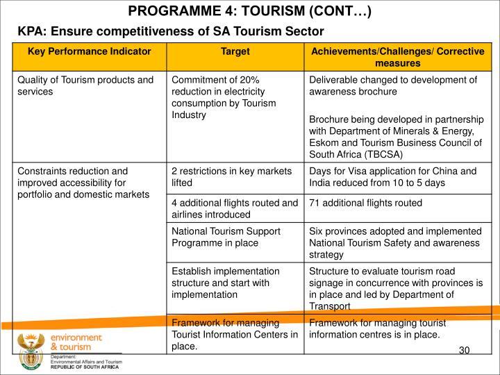 PROGRAMME 4: TOURISM (CONT…)