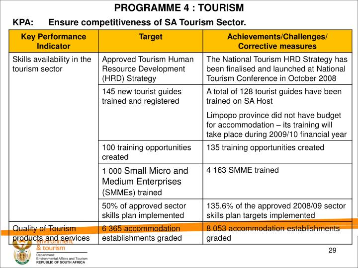 PROGRAMME 4 : TOURISM