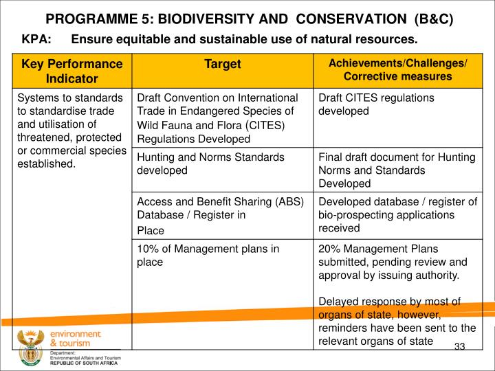 PROGRAMME 5: BIODIVERSITY AND  CONSERVATION  (B&C)