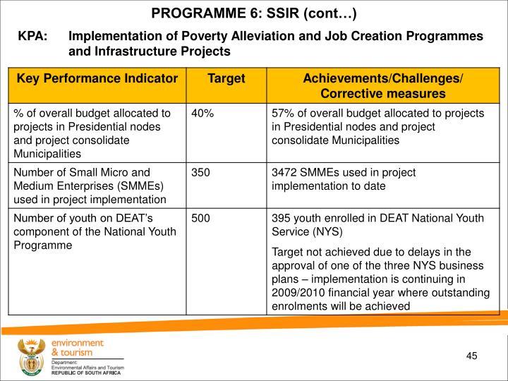 PROGRAMME 6: SSIR (cont…)