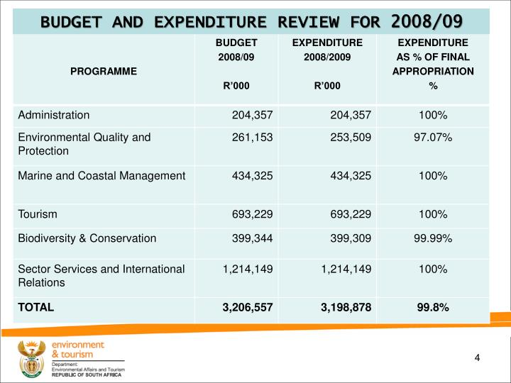 BUDGET AND EXPENDITURE REVIEW FOR 2008/09