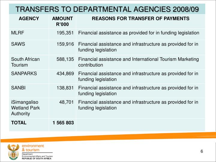 TRANSFERS TO DEPARTMENTAL AGENCIES 2008/09
