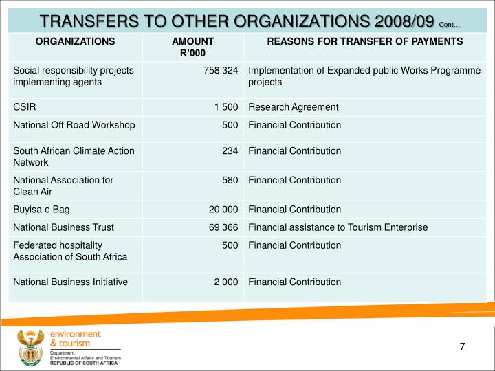 TRANSFERS TO OTHER ORGANIZATIONS 2008/09