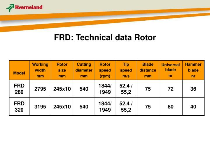 FRD: Technical data Rotor