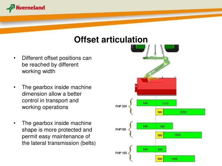Offset articulation