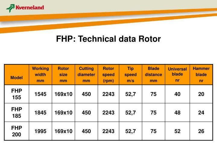 FHP: Technical data Rotor