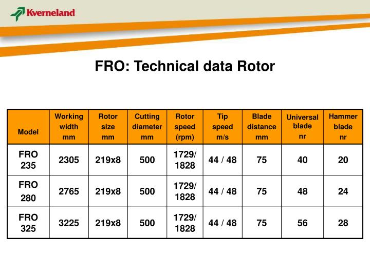 FRO: Technical data Rotor