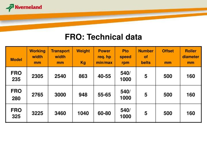 FRO: Technical data