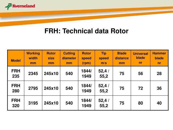 FRH: Technical data Rotor