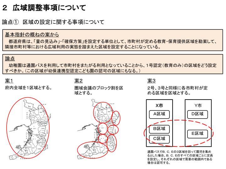 論点① 区域の設定に関する事項について