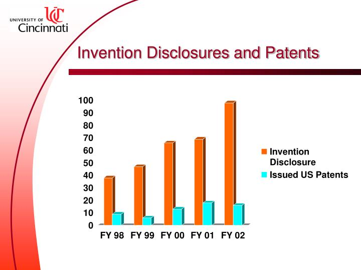 Invention Disclosures and Patents